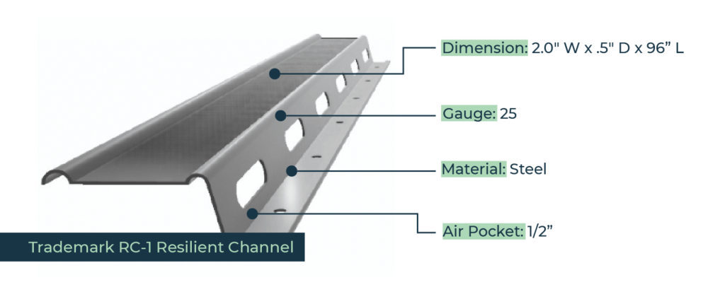 Trademark RC-1 Resilient Channel